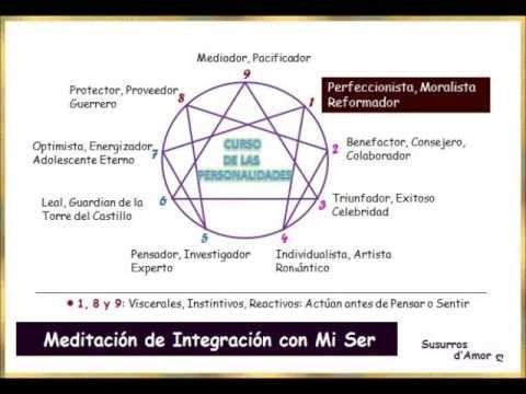 (D. 01-02-15).Día 4: Meditación De Integración Con Mi Ser