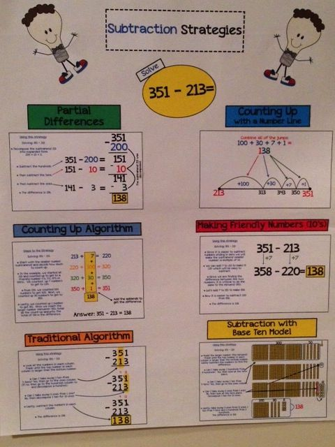Common Core Subtraction Strategies with Properties of Operations embedded. $