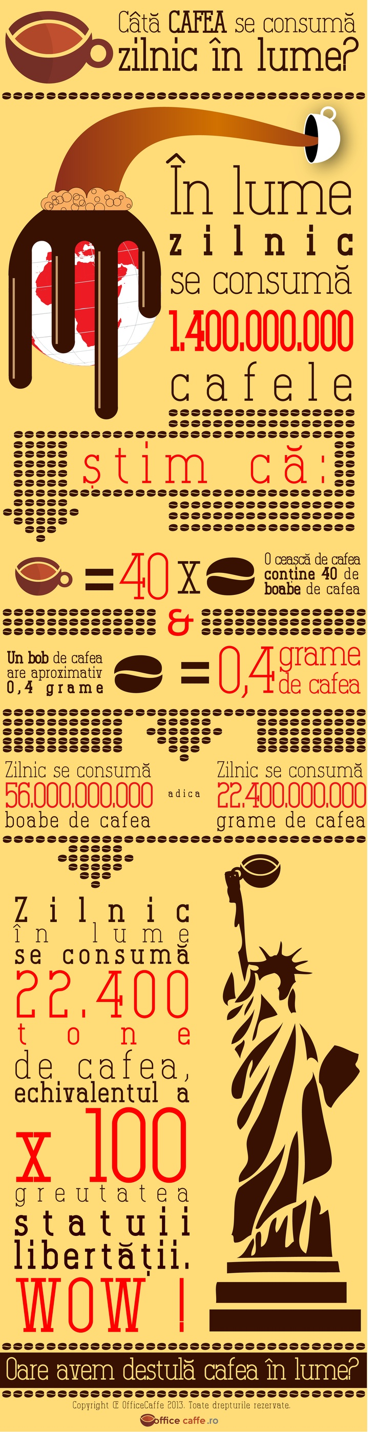 Worldwide coffee consumption infographic.Copyright © OfficeCaffe 2013. All rights reserved.