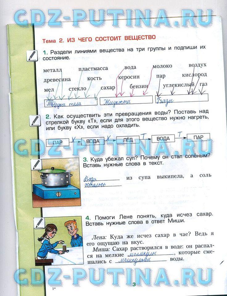 Тематическое оценивание по обж т.е.бойченко в 5 классе