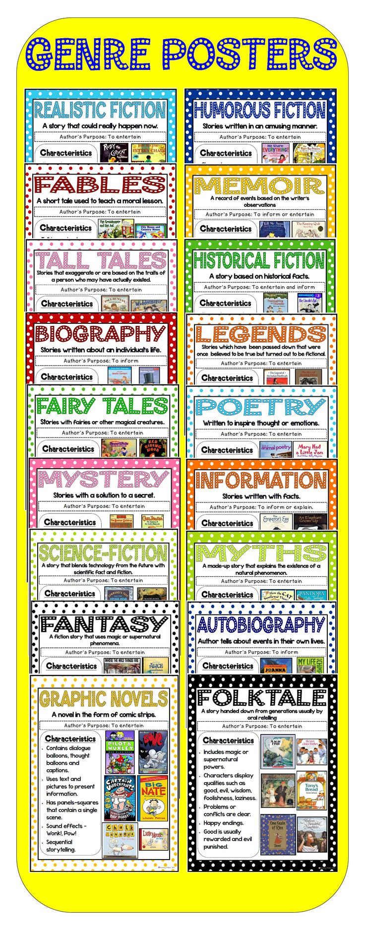 GENRE POSTERS -   Use these 18 different genre posters to learn about genres or to craft different genres during Writer's Workshop.