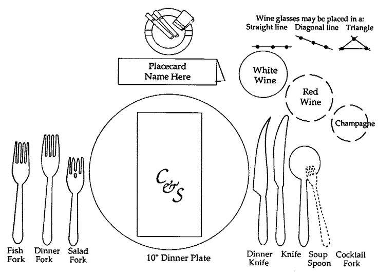 Table Setting With Steak Knife & Mid Century Kalmar