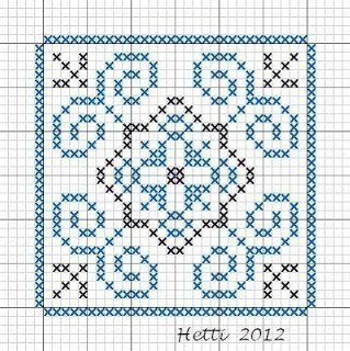 Creative Workshops from Hetti: SAL Delfts Blauwe Tegels, Update - SAL Delft Blue Tiles, Update.