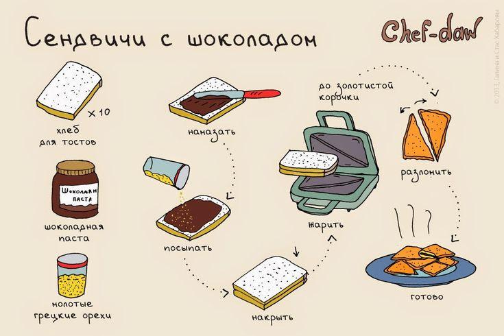 Картинки рецепт вкусняшек