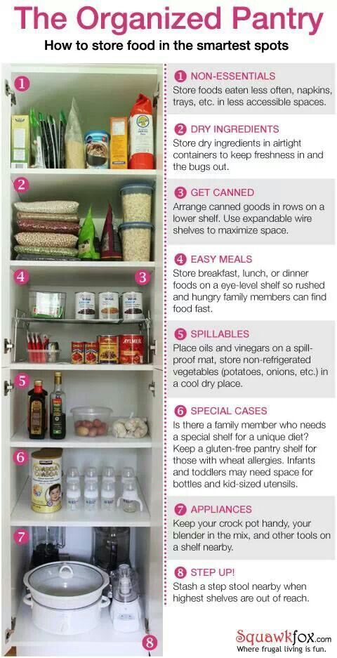 25 Best Ideas About Deep Pantry Organization On Pinterest
