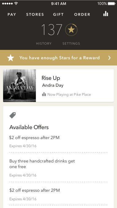 Starbucks_Rewards_2016_-_Dashboard