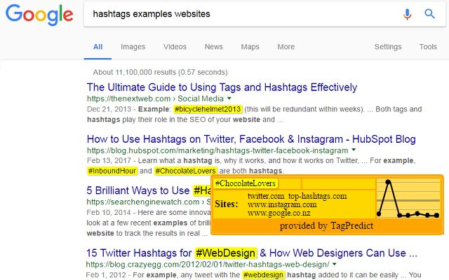 TagPredict - social media business intelligence, social media trends, hashtags trends