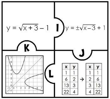 Algebra 2 Teaching