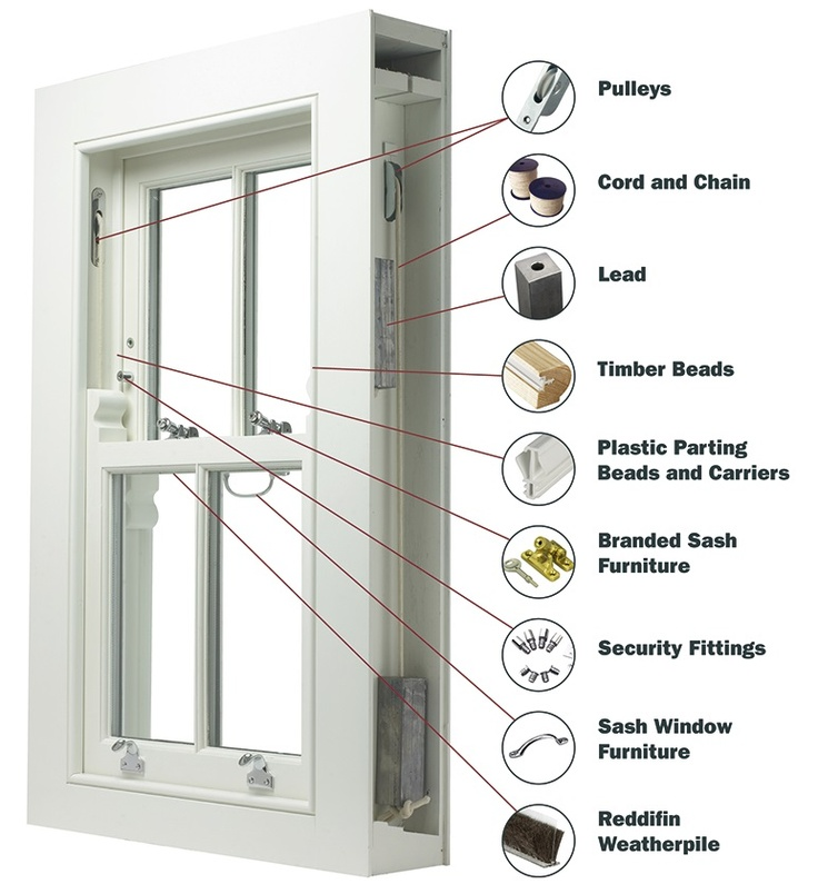 Reddiseals the home of sash casement window products for Windows products