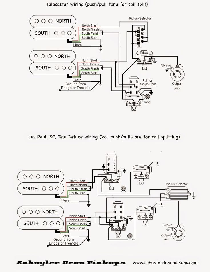 New Guitar Telstar Wiring Diagram #diagram #diagramsample