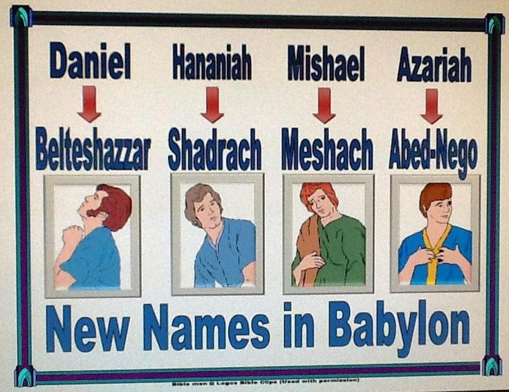 how to change title in kids name