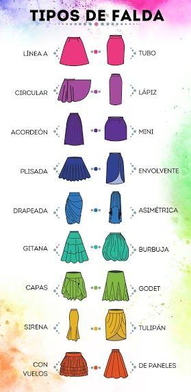 Amplia tu vocabulario de moda, con esta guía de faldas. Vía: Bloglovin'