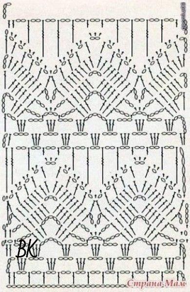 Lindo vestido em crochê ombro nu - veja o gráfico - Croche e artesanatos
