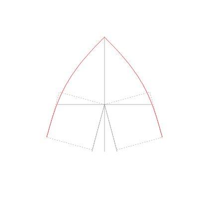 The Triangle Bikini Top « Pattern School