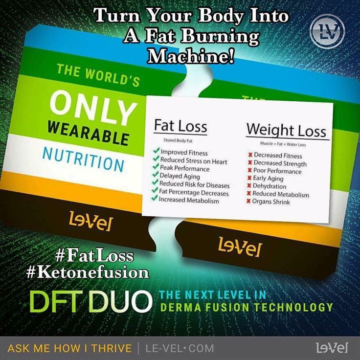 New DFT DUO Fat Loss Wearable patch!