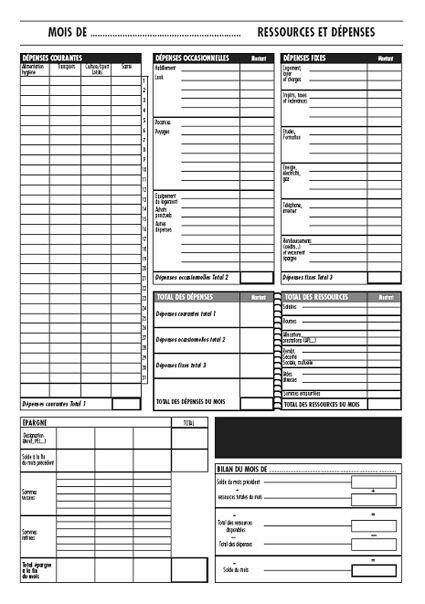 Modèle de feuille à imprimer pour budget
