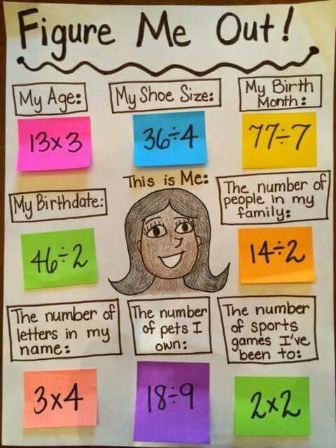 Math get to know you activity for the first week of school.