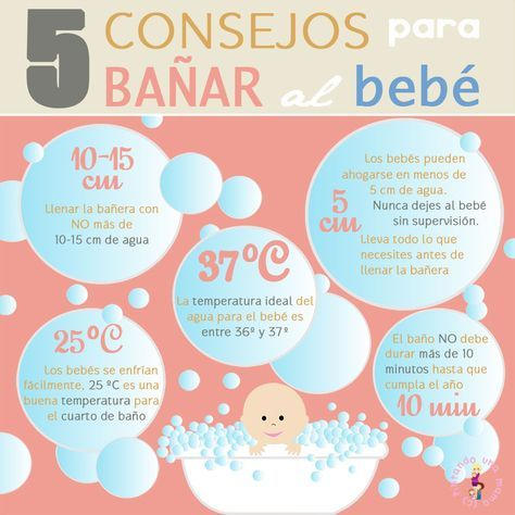 5 consejos para bañar al bebé   [Infografía]