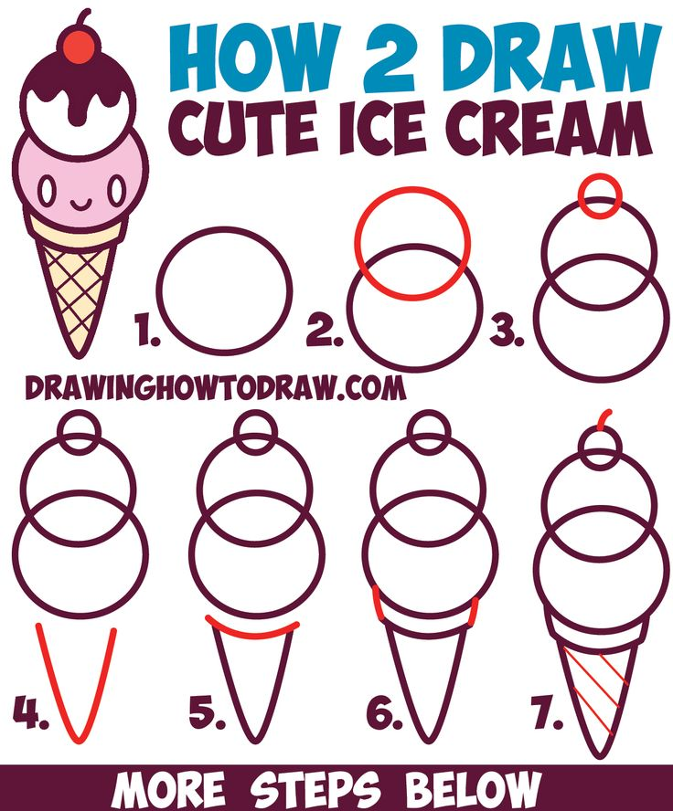 How to draw cute kawaii ice cream cone with face on it easy step by