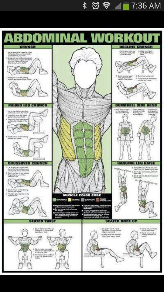 Ab workout chart | Getting Fit | Pinterest | Abs, Workout ...