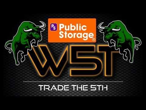 Wave5trade Stocks Scanner Membership For Use With The Wave5trade