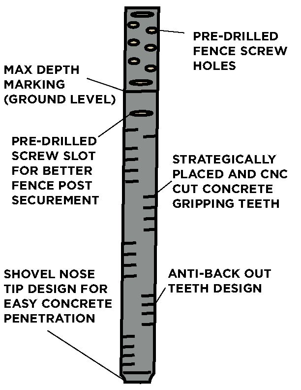 1000  ideas about fence post repair on pinterest