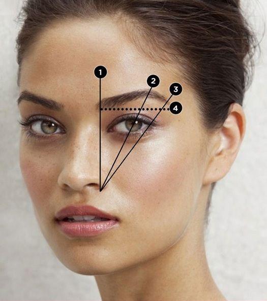 Resultado de imagen para forma de delinear las cejas y ojos