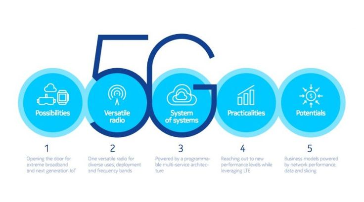 MCW17: Nokia y AT&T avanzan en la tecnología 5G