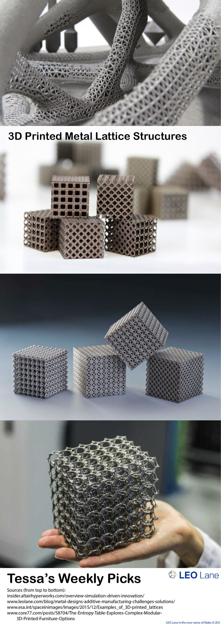 Tessa's Weekly Picks – 3D Printed Metal Lattice Structures