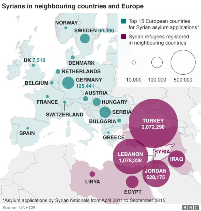 Migrant Crisis Migration To Europe Explained In Seven Charts Syrian Refugees Europe Refugee
