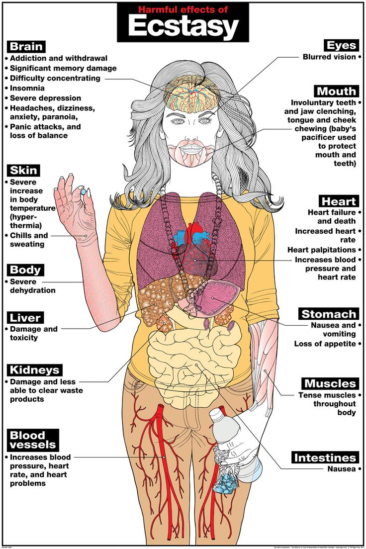 the harmful effects of alcohol on the body The harmful effects of alcohol on your skin are just the beginning of the problem.