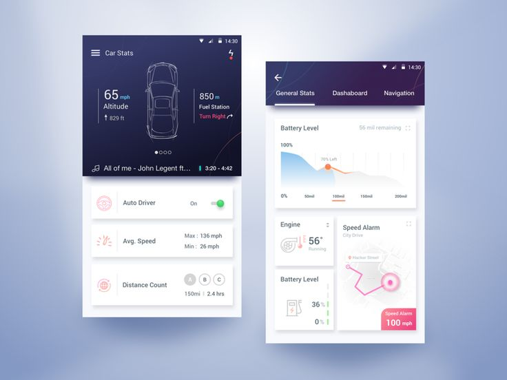 Car Dashboard App by Rifayet Uday #Design Popular #Dribbble #shots