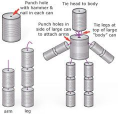 Tin can man idea for recycling cans. Maybe hang from trees to keep away pesty birds.