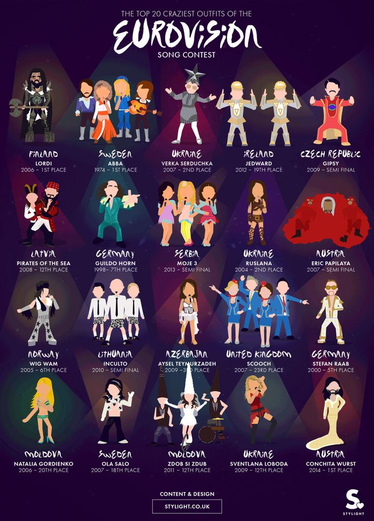 united kingdom eurovision points 2013