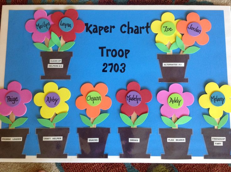 Kaper Chart Daisy Kapers Pinterest Scouts Girl Scout Daisies And Scouts