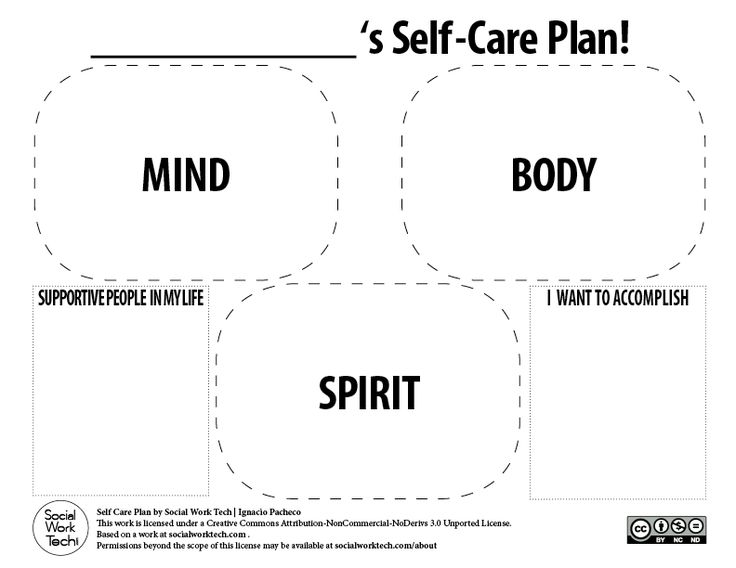 44 best OT Mental Health Indiv Interventions images on Pinterest - self care assessment