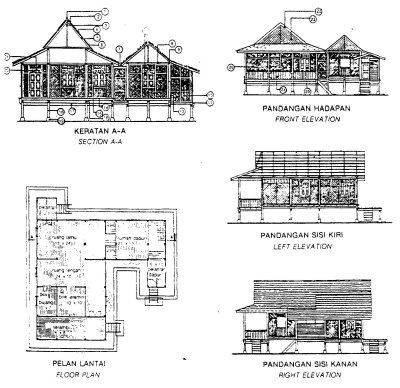 A plan layout of a traditional kampung house of the PERLIS area. Different regions will have a slight difference in use of materials and shapes and colours.