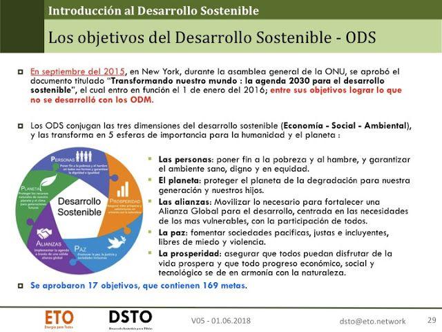 Pin De Jocelyn Armenta Solorzano En Objetivos Desarrollo Sostenible Sostenible Objetivos De Desarrollo Sostenible
