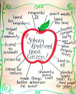 First Grade Wow: Johnny Appleseed free mini unit/ good citezen