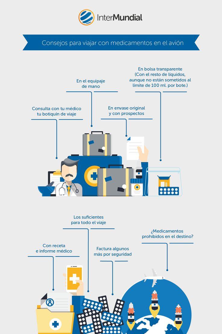 ¡Cúrate en salud al viajar con medicamentos en el avión con esta #infografía! #Salud y #Viajes flydiscount.fr instagram @Viajesfabulosos