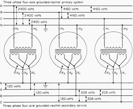 Wiring Diagram 3 Phase Delta Wye Transformer Connection Diagram