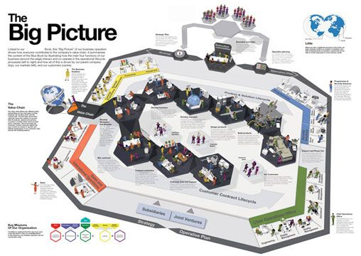Magazine pages as a game board? It's possible! Have a look at another great infographic from kircher burkhardt.