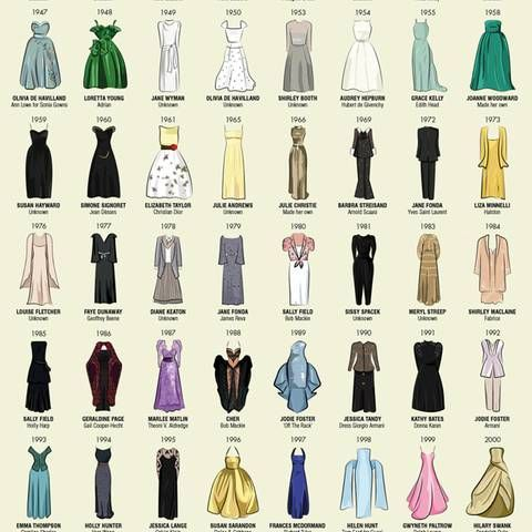 Oscar Dresses worn by Stars by Sytle Biggroup.co.uk