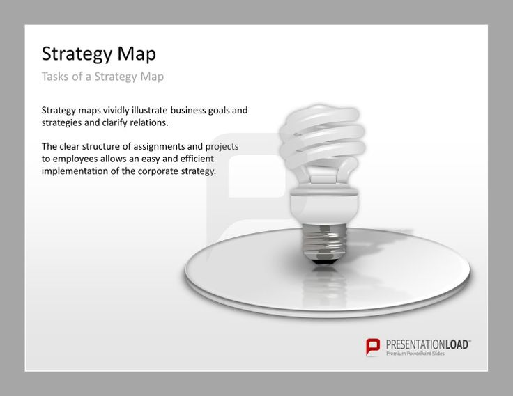 Best 25+ Strategy map ideas on Pinterest Social differences - effective employee management strategy