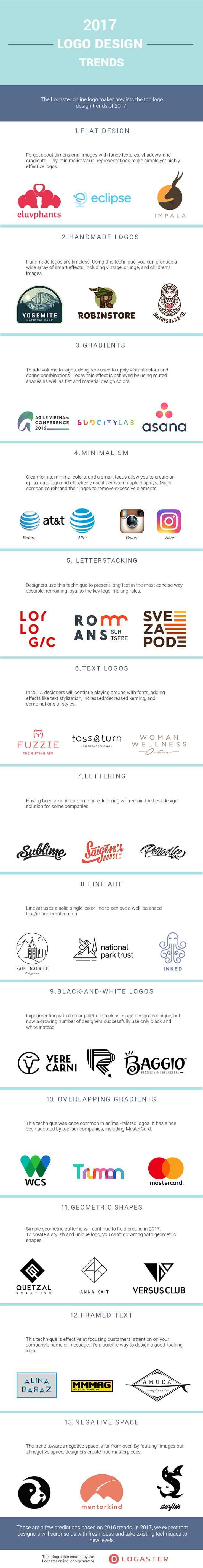 17 best ideas about logo design trends logo design ubersuggest best keyword research online tool click here to use ubersuggest online keyword research tool click here to the ultimate