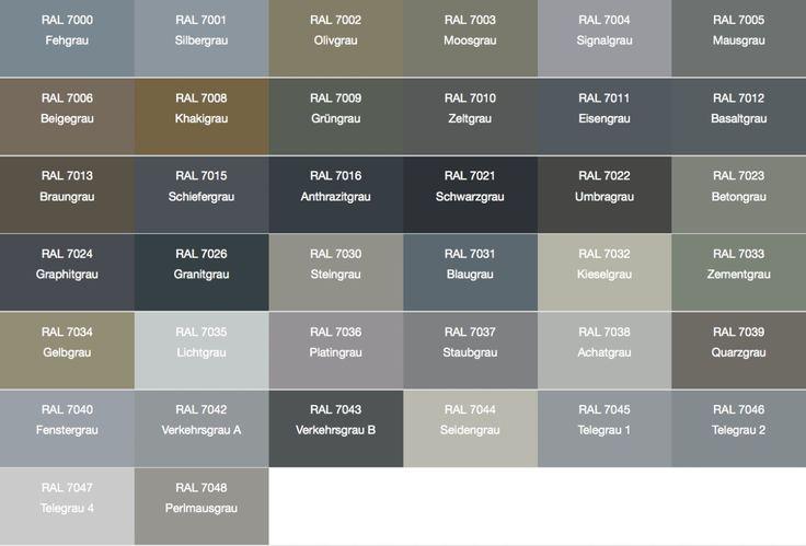 RAL Farben Fensterrahmen 7048