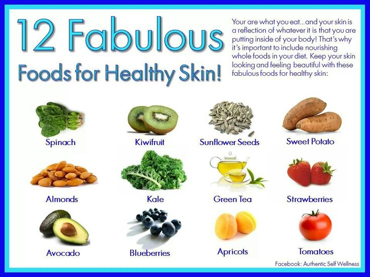 Healthy Foods To Eat For Good Skin