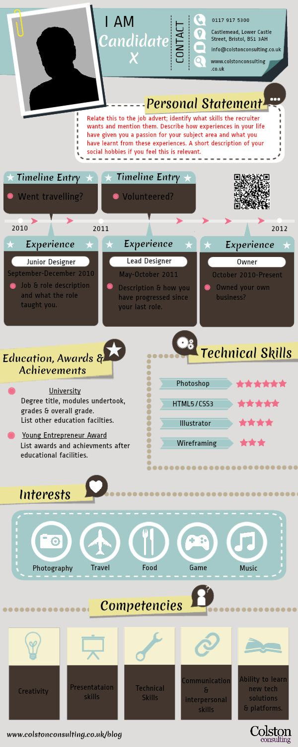An example Infographic CV that shows candidates how they can lay out a CV with creative flair.