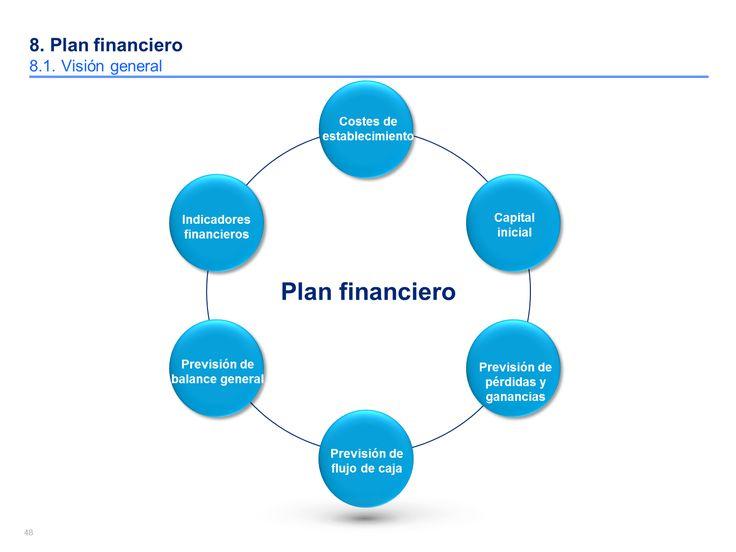Presentacion Empresa PPT
