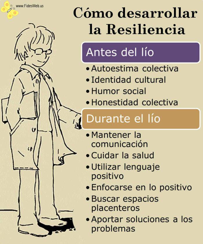 ¿Qué es <em>Resiliencia</em>?¿Cuál es el significado de tener resiliencia?Cómo desarrollar la Resiliencia. Inteligencia Emocional